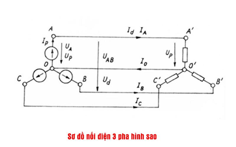 sơ đồ nối điện 3 pha hình sao