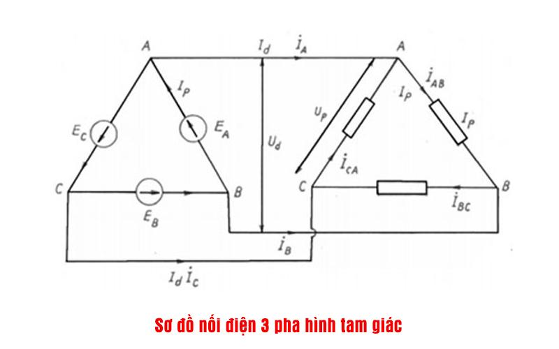sơ đồ nối điện 3 pha hình tam giác