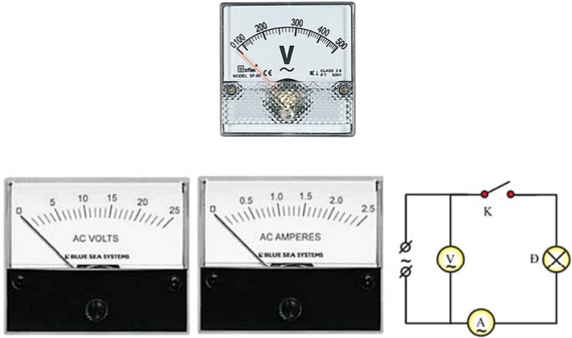 Dòng điện xoay chiều là gì và làm thế nào để đo được chúng
